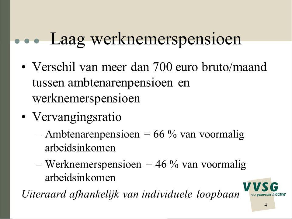 Ambtenarenpensioen vs werknemerspensioen BEREKENINGSBASIS EN PLAFONNERING Ambtenarenpensioen: op basis van de gemiddelde wedde van de laatste vijf dienstjaren, zonder begrenzing –Wel relatief plafond: maximum 3/4 de van de wedde –Absoluut plafond: 5.805,26 euro/maand (oktober 2008) Werknemerspensioen: op grond van gemiddelde van een – jaar na jaar – begrensd loon, zoals verdiend over de volledige loopbaan –Plus limitering obv principe 'eenheid van loopbaan' 5