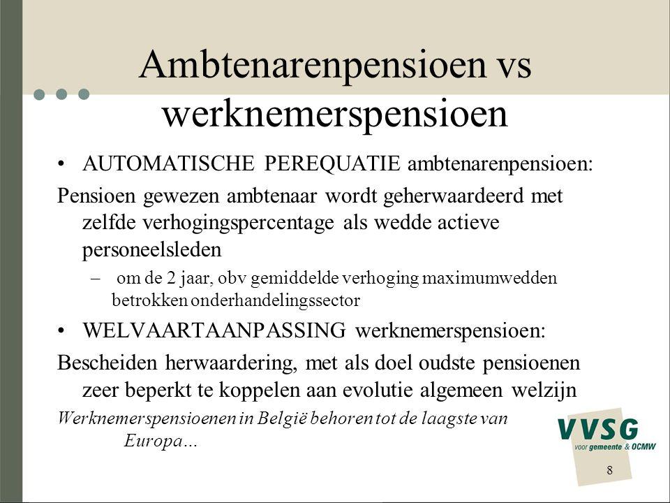 Overzicht voor- en nadelen (3) In eigen beheerOFPgroepsverzekering Kostprijs is vrij goedkoop - geen minimumfinanciering -geen administratiekosten door verplichte externalisering - risico blijft bij het bestuur Oplossing RV in de maak.