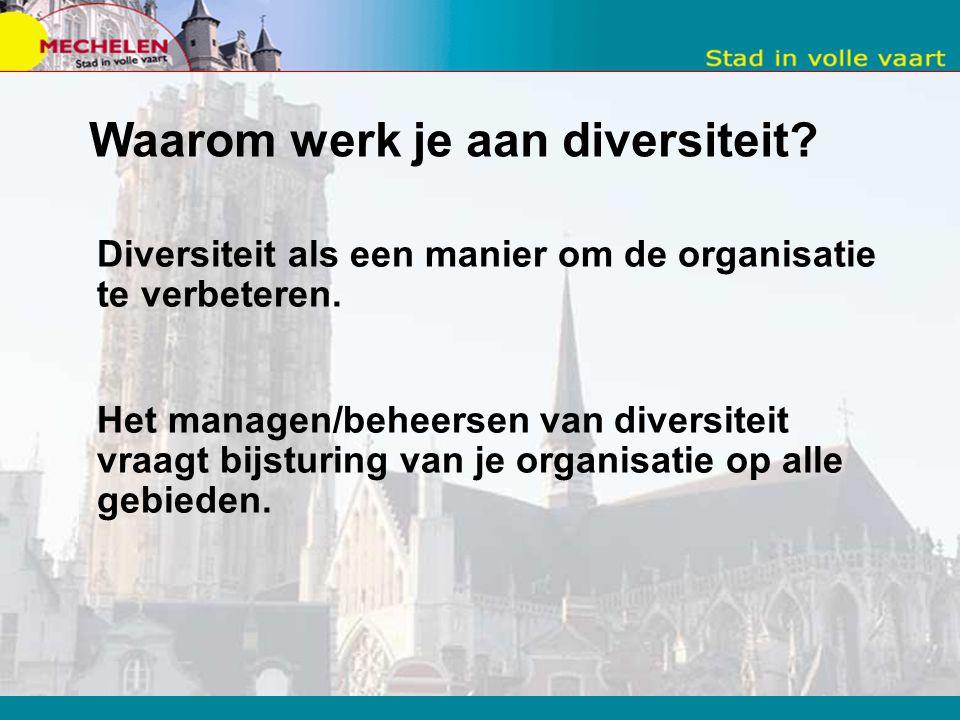 Allochtoon Autochtoon gender racisme discriminatie Allochtoon handicap personeelsbeleid Quota samenlevingsproblemen migratievraagstuk Veiligheid/onvei