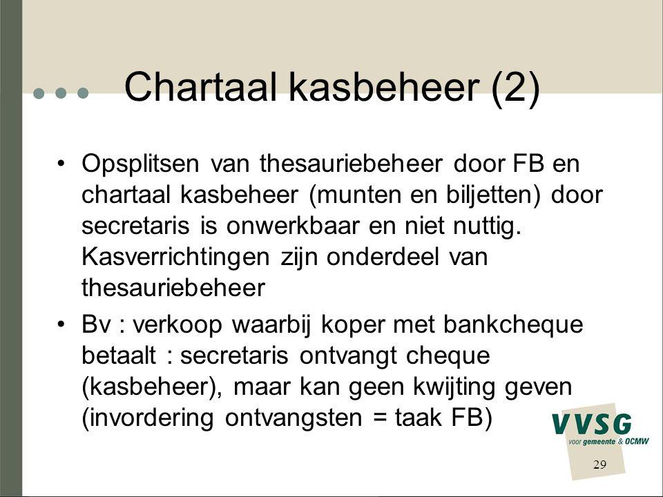 Chartaal kasbeheer (2) Opsplitsen van thesauriebeheer door FB en chartaal kasbeheer (munten en biljetten) door secretaris is onwerkbaar en niet nuttig.