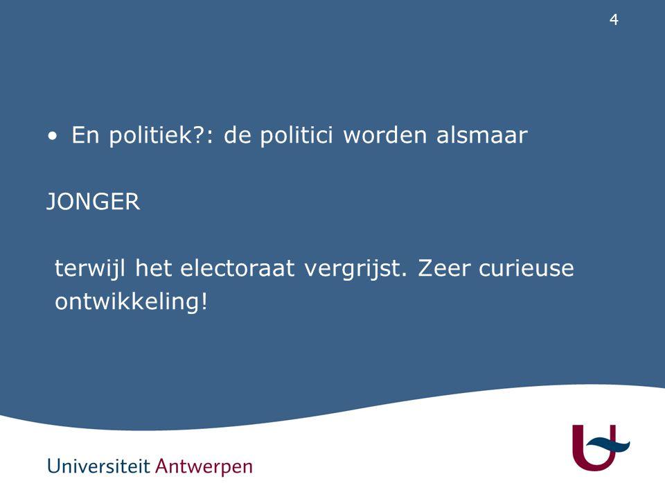4 En politiek : de politici worden alsmaar JONGER terwijl het electoraat vergrijst.