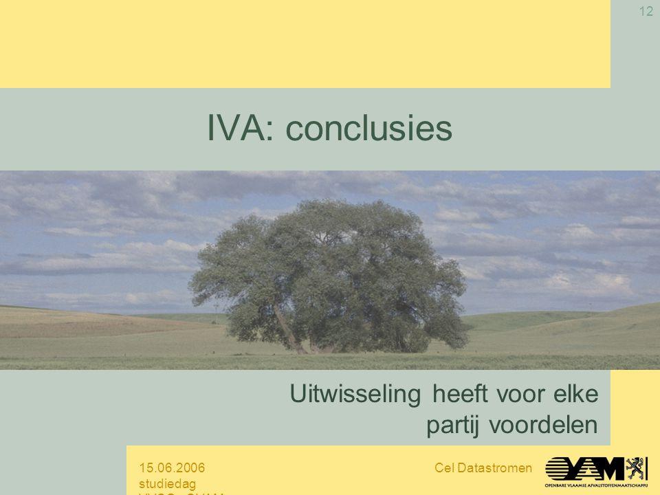 15.06.2006 studiedag VVSG - OVAM Cel Datastromen 12 IVA: conclusies Uitwisseling heeft voor elke partij voordelen