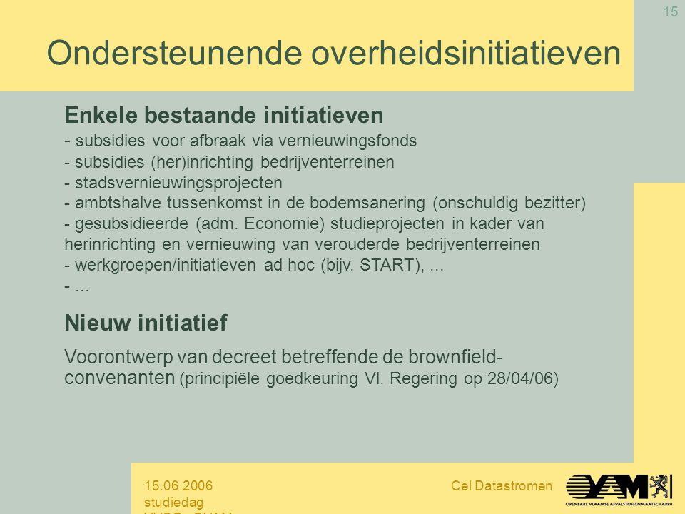 15.06.2006 studiedag VVSG - OVAM Cel Datastromen 15 Enkele bestaande initiatieven - subsidies voor afbraak via vernieuwingsfonds - subsidies (her)inrichting bedrijventerreinen - stadsvernieuwingsprojecten - ambtshalve tussenkomst in de bodemsanering (onschuldig bezitter) - gesubsidieerde (adm.