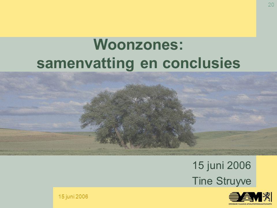 15 juni 2006 20 Woonzones: samenvatting en conclusies 15 juni 2006 Tine Struyve