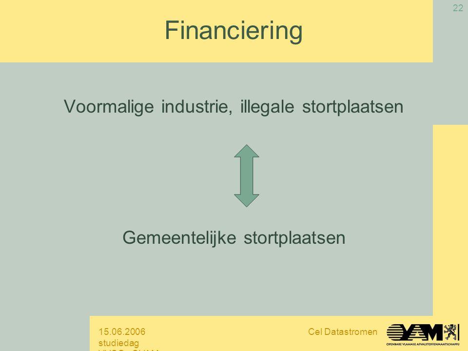 15.06.2006 studiedag VVSG - OVAM Cel Datastromen 22 Financiering Voormalige industrie, illegale stortplaatsen Gemeentelijke stortplaatsen