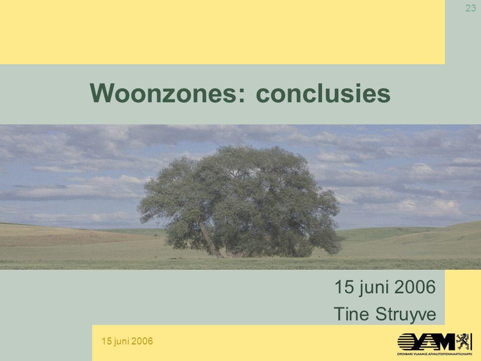 15 juni 2006 23 Woonzones: conclusies 15 juni 2006 Tine Struyve