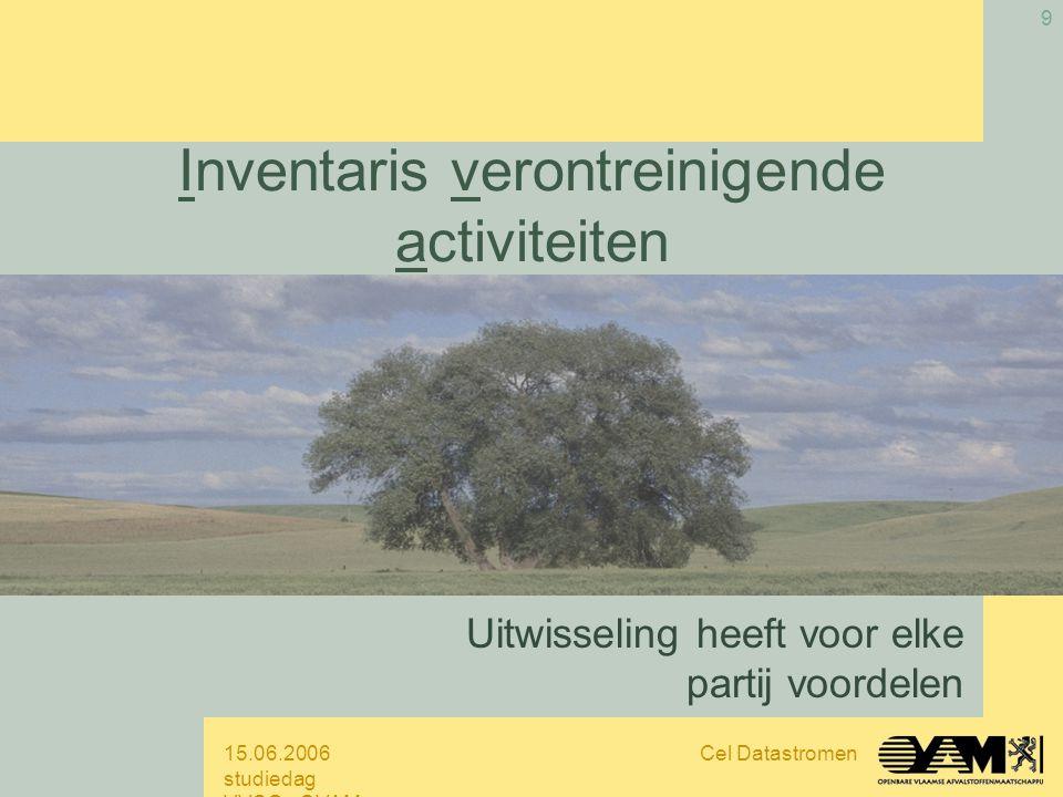 15.06.2006 studiedag VVSG - OVAM Cel Datastromen 9 Inventaris verontreinigende activiteiten Uitwisseling heeft voor elke partij voordelen