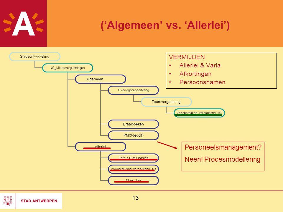 13 ('Algemeen' vs. 'Allerlei') VERMIJDEN Allerlei & Varia Afkortingen Persoonsnamen Personeelsmanagement? Neen! Procesmodellering