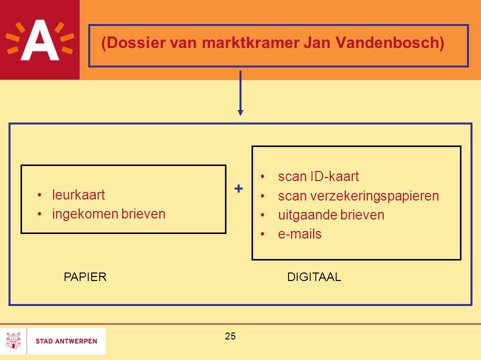 25 (Dossier van marktkramer Jan Vandenbosch) leurkaart ingekomen brieven scan ID-kaart scan verzekeringspapieren uitgaande brieven e-mails PAPIERDIGIT