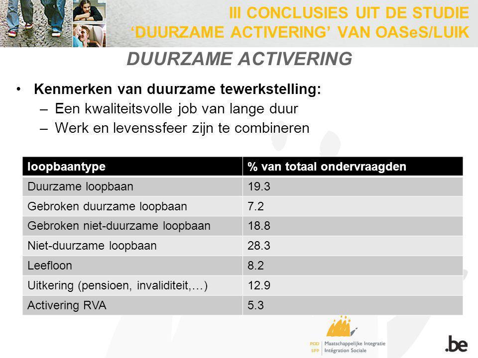 DUURZAME ACTIVERING Kenmerken van duurzame tewerkstelling: –Een kwaliteitsvolle job van lange duur –Werk en levenssfeer zijn te combineren III CONCLUS
