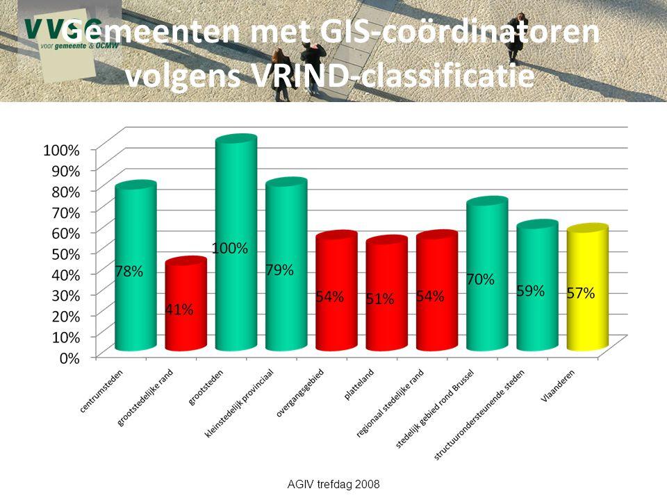 Gemeenten met GIS-coördinatoren volgens VRIND-classificatie AGIV trefdag 2008