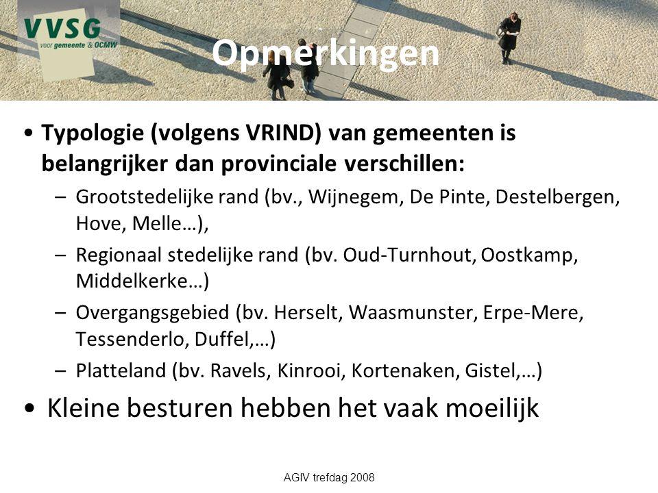 Opmerkingen Typologie (volgens VRIND) van gemeenten is belangrijker dan provinciale verschillen: –Grootstedelijke rand (bv., Wijnegem, De Pinte, Deste