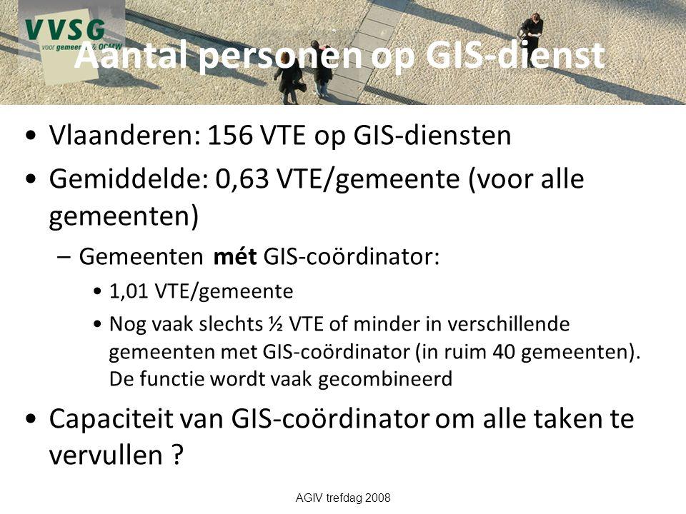 Aantal personen op GIS-dienst Vlaanderen: 156 VTE op GIS-diensten Gemiddelde: 0,63 VTE/gemeente (voor alle gemeenten) –Gemeenten mét GIS-coördinator: