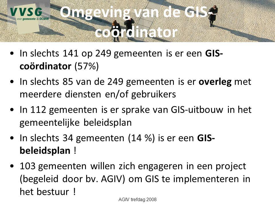 Omgeving van de GIS- coördinator In slechts 141 op 249 gemeenten is er een GIS- coördinator (57%) In slechts 85 van de 249 gemeenten is er overleg met