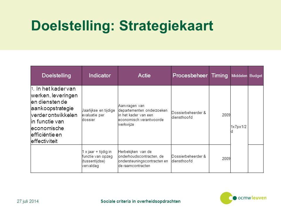 Doelstelling: Strategiekaart DoelstellingIndicatorActieProcesbeheerTiming MiddelenBudget 1.
