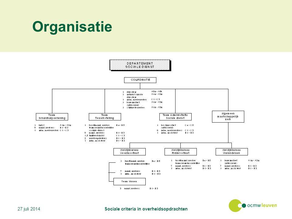 Organisatie 27 juli 2014Sociale criteria in overheidsopdrachten