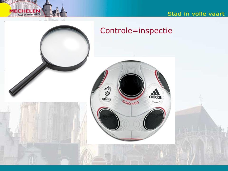 Controle=inspectie