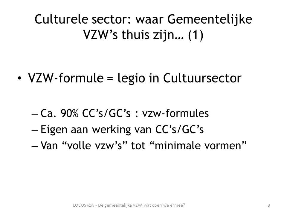 Culturele sector: waar Gemeentelijke VZW's thuis zijn… (1) VZW-formule = legio in Cultuursector – Ca.