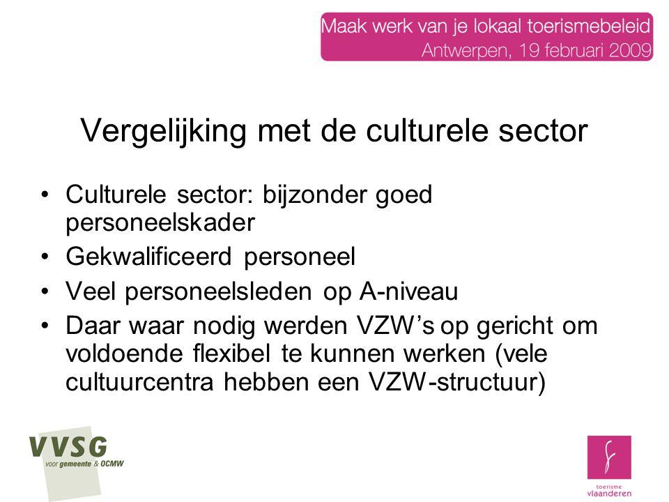 Vergelijking met de culturele sector Culturele sector: bijzonder goed personeelskader Gekwalificeerd personeel Veel personeelsleden op A-niveau Daar waar nodig werden VZW's op gericht om voldoende flexibel te kunnen werken (vele cultuurcentra hebben een VZW-structuur)