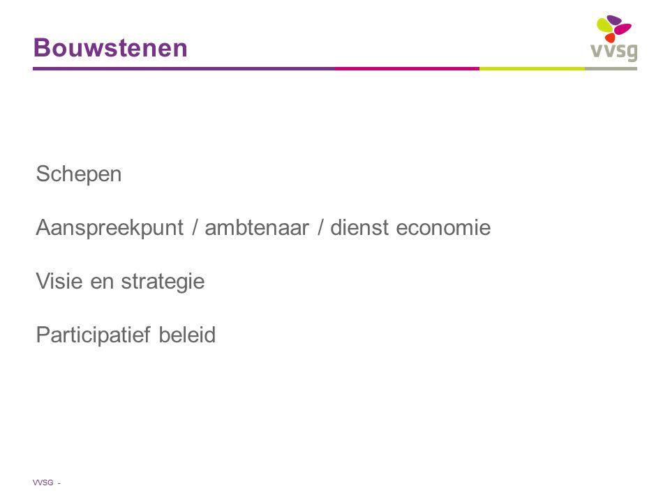 VVSG - Bouwstenen Schepen Aanspreekpunt / ambtenaar / dienst economie Visie en strategie Participatief beleid