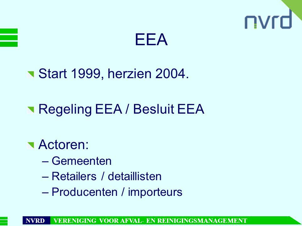 7 oktober 1999presentatie Maarten Goorhuis, beleidsmedewerker NVRD NVRD VERENIGING VOOR AFVAL- EN REINIGINGSMANAGEMENT EEA Start 1999, herzien 2004.