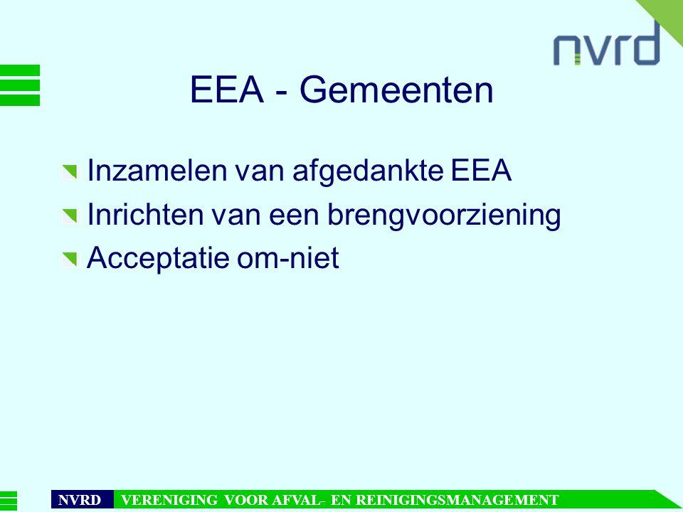 7 oktober 1999presentatie Maarten Goorhuis, beleidsmedewerker NVRD NVRD VERENIGING VOOR AFVAL- EN REINIGINGSMANAGEMENT EEA - Gemeenten Inzamelen van afgedankte EEA Inrichten van een brengvoorziening Acceptatie om-niet