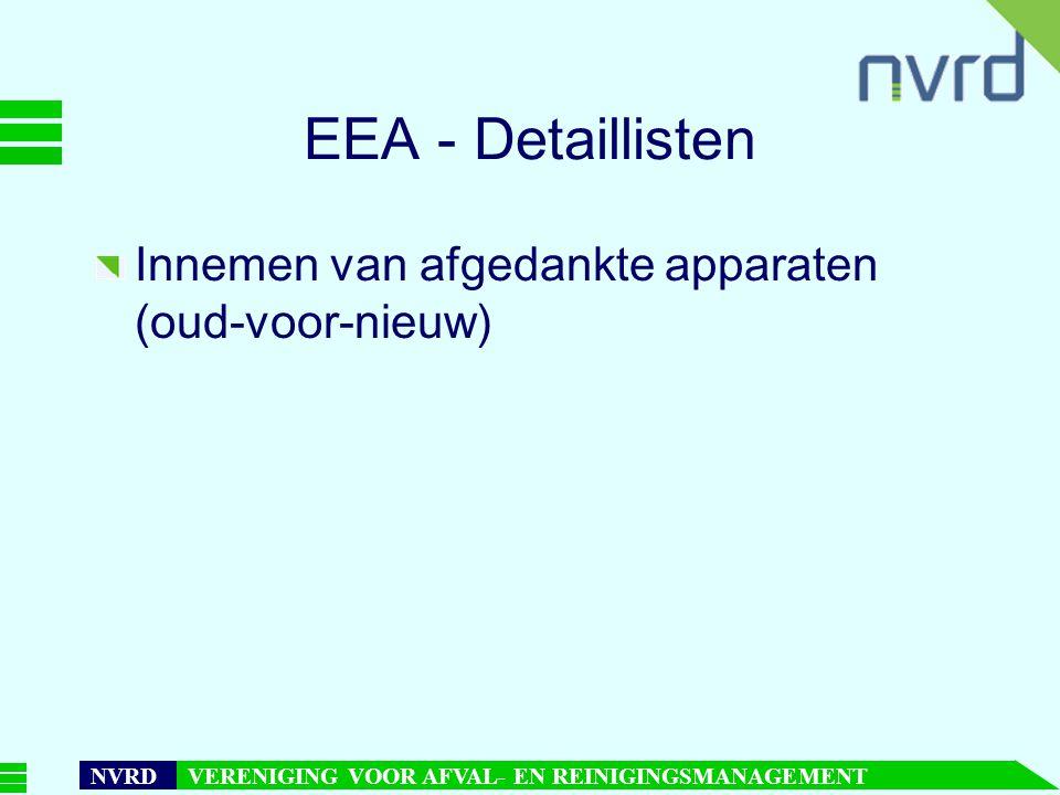 7 oktober 1999presentatie Maarten Goorhuis, beleidsmedewerker NVRD NVRD VERENIGING VOOR AFVAL- EN REINIGINGSMANAGEMENT EEA - Detaillisten Innemen van afgedankte apparaten (oud-voor-nieuw)