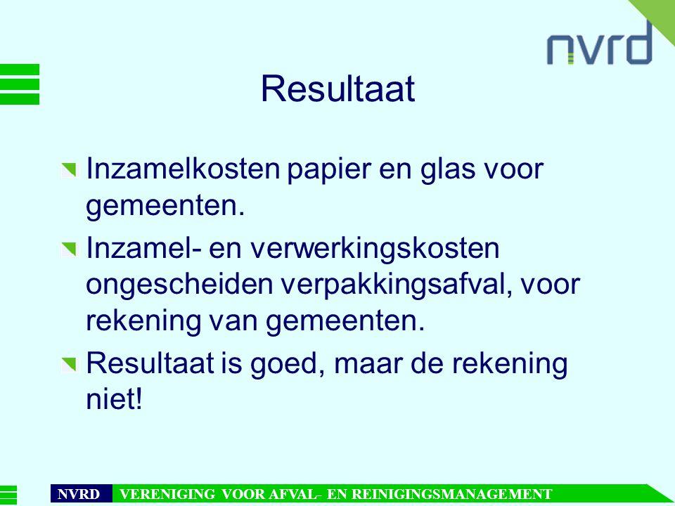 7 oktober 1999presentatie Maarten Goorhuis, beleidsmedewerker NVRD NVRD VERENIGING VOOR AFVAL- EN REINIGINGSMANAGEMENT Resultaat Inzamelkosten papier en glas voor gemeenten.