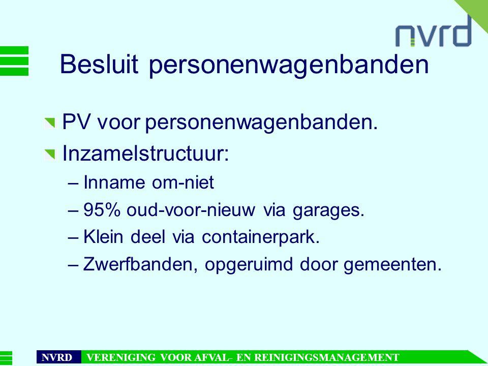 7 oktober 1999presentatie Maarten Goorhuis, beleidsmedewerker NVRD NVRD VERENIGING VOOR AFVAL- EN REINIGINGSMANAGEMENT Besluit personenwagenbanden PV voor personenwagenbanden.