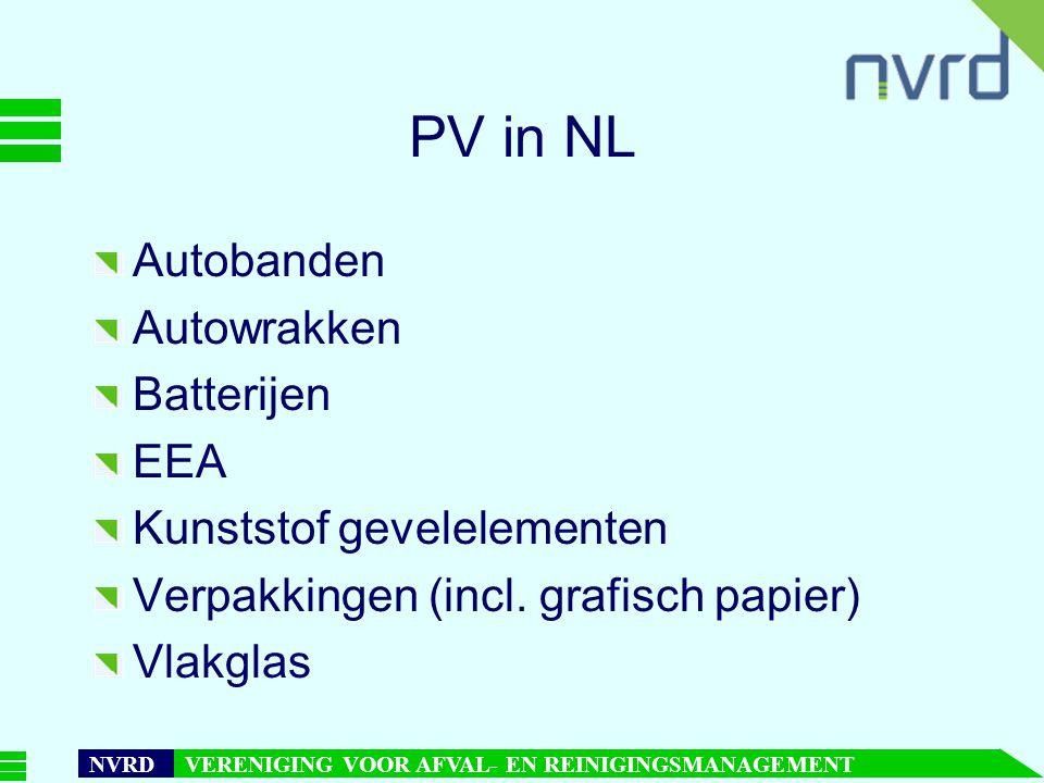 7 oktober 1999presentatie Maarten Goorhuis, beleidsmedewerker NVRD NVRD VERENIGING VOOR AFVAL- EN REINIGINGSMANAGEMENT PV in NL Autobanden Autowrakken Batterijen EEA Kunststof gevelelementen Verpakkingen (incl.