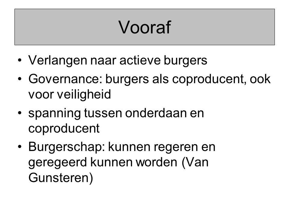 Betekenis van ICT Burgernet Ict maakt actief burgerschap mogelijk Voorbeelden (ontleend aan Frank Smilda)