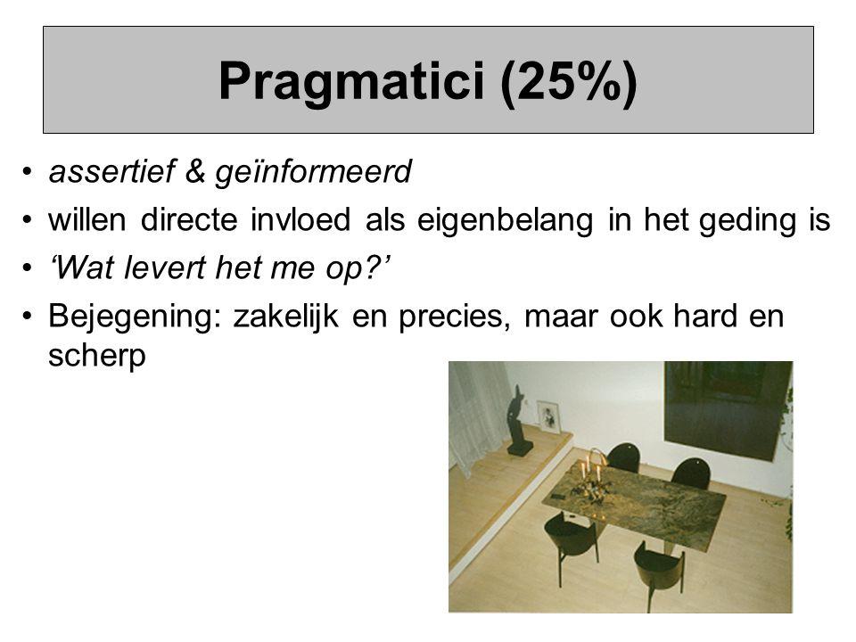 Pragmatici (25%) assertief & geïnformeerd willen directe invloed als eigenbelang in het geding is 'Wat levert het me op?' Bejegening: zakelijk en prec