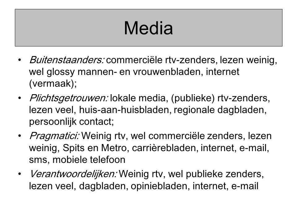 Media Buitenstaanders: commerciële rtv-zenders, lezen weinig, wel glossy mannen- en vrouwenbladen, internet (vermaak); Plichtsgetrouwen: lokale media,