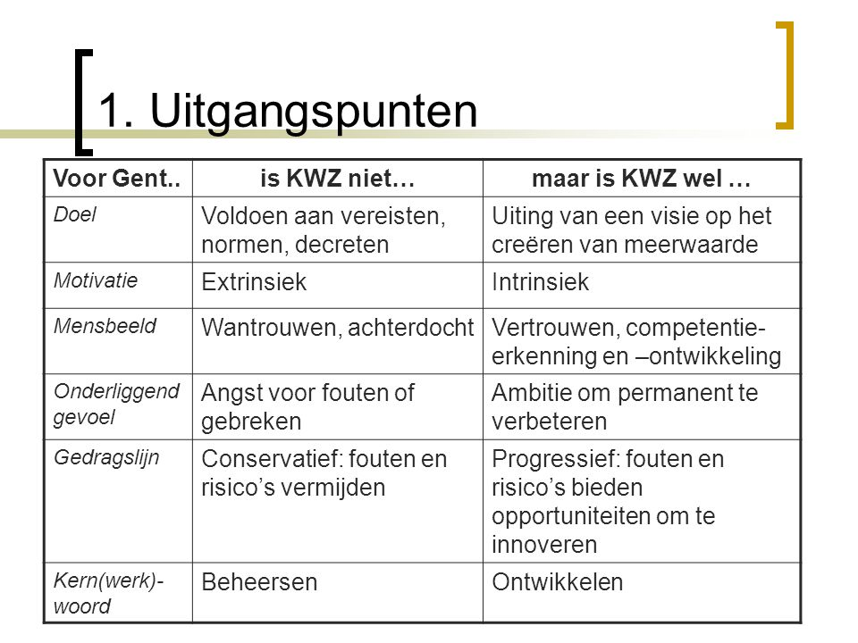 1. Uitgangspunten Voor Gent..is KWZ niet…maar is KWZ wel … Doel Voldoen aan vereisten, normen, decreten Uiting van een visie op het creëren van meerwa