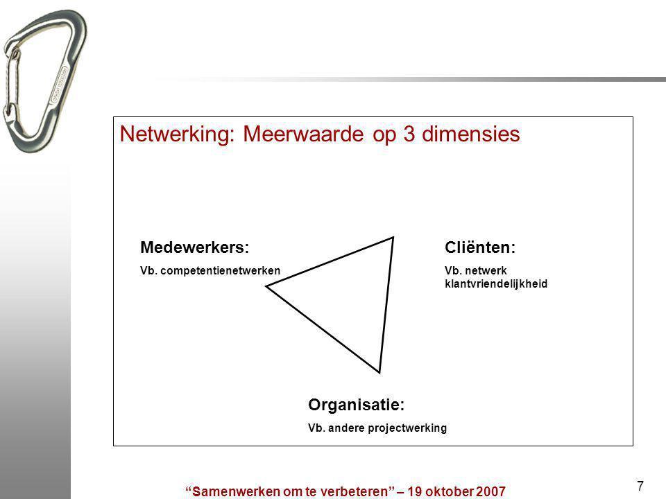 Samenwerken om te verbeteren – 19 oktober 2007 7 Netwerking: Meerwaarde op 3 dimensies Medewerkers: Vb.