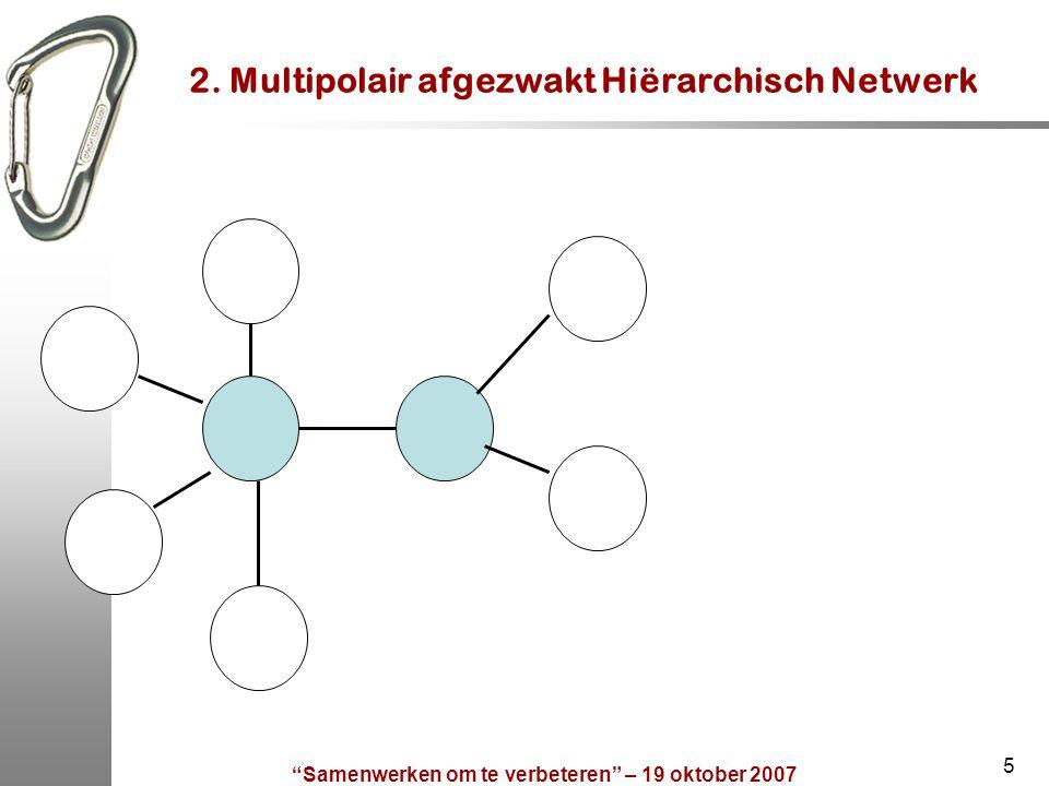 Samenwerken om te verbeteren – 19 oktober 2007 5 2. Multipolair afgezwakt Hiërarchisch Netwerk