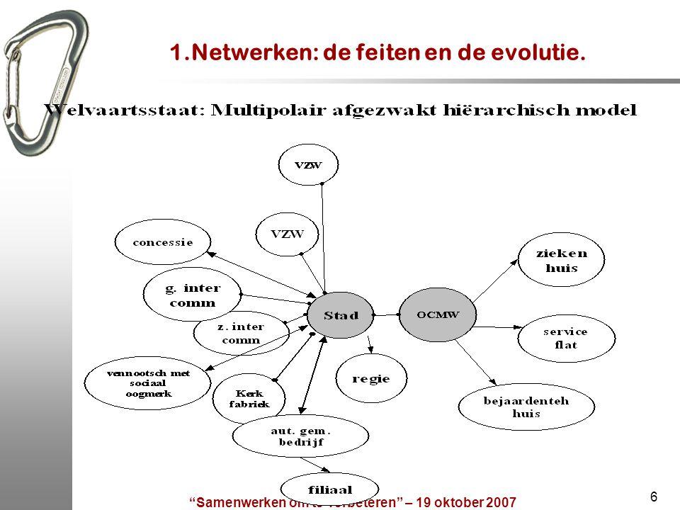 Samenwerken om te verbeteren – 19 oktober 2007 7 1.Netwerken: de feiten en de evolutie Contractuele Multi-organisatie