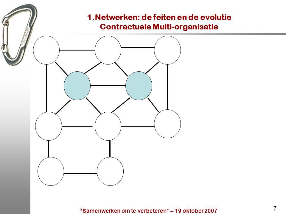 Samenwerken om te verbeteren – 19 oktober 2007 8 1.Bipolair hiërarchisch netwerk 2.
