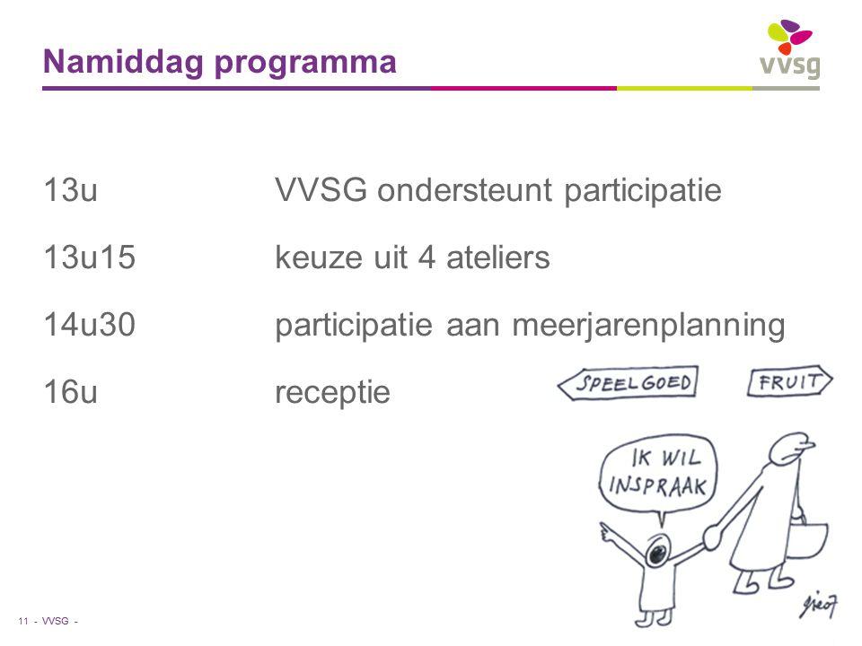 VVSG - Namiddag programma 13u VVSG ondersteunt participatie 13u15 keuze uit 4 ateliers 14u30 participatie aan meerjarenplanning 16u receptie 11 -27-7-2014
