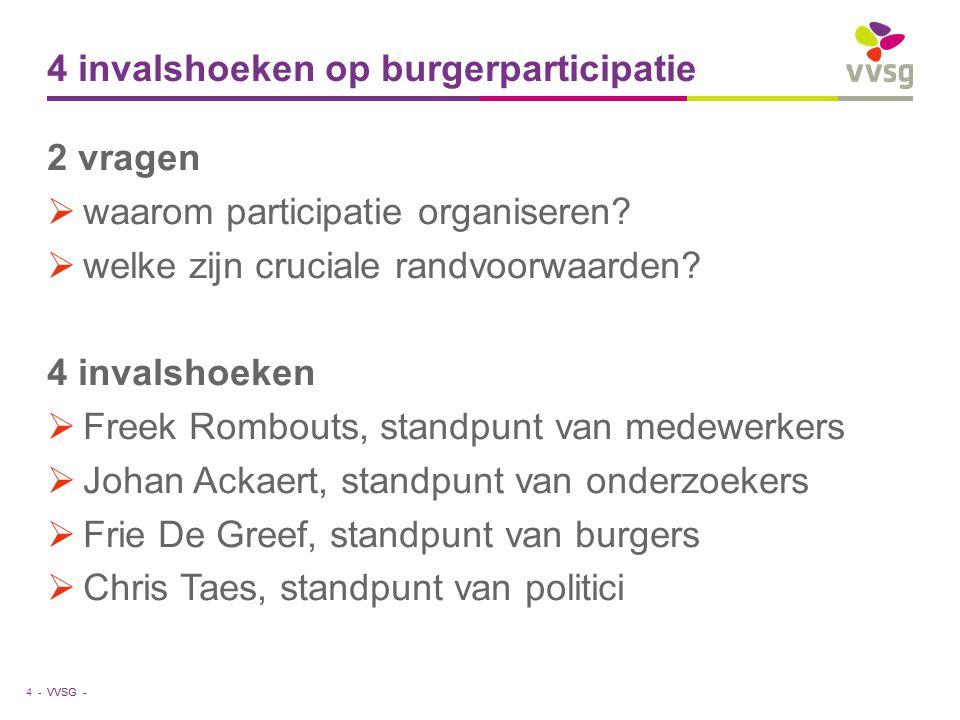 VVSG - 4 invalshoeken op burgerparticipatie 2 vragen  waarom participatie organiseren.