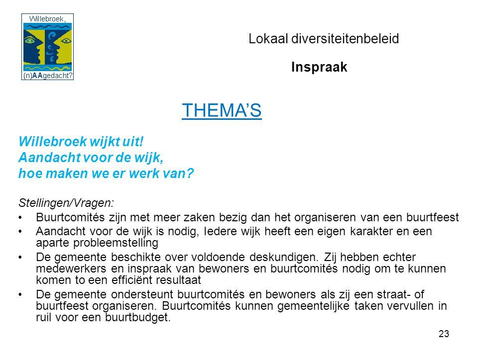 23 Lokaal diversiteitenbeleid Willebroek wijkt uit.