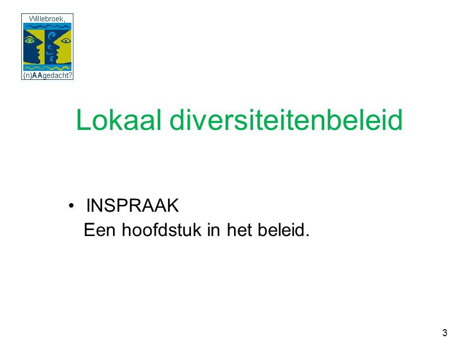 3 Lokaal diversiteitenbeleid INSPRAAK Een hoofdstuk in het beleid.