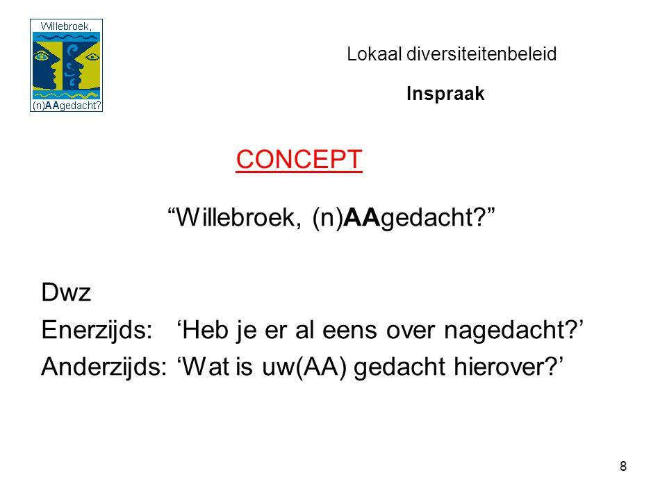 19 Lokaal diversiteitenbeleid EVALUATIE Rondhangen, is er plaats voor in Willebroek.