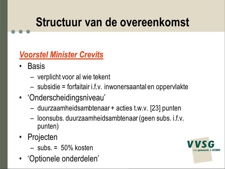 Structuur van de overeenkomst Voorstel Minister Crevits Basis –verplicht voor al wie tekent –subsidie = forfaitair i.f.v. inwonersaantal en oppervlakt