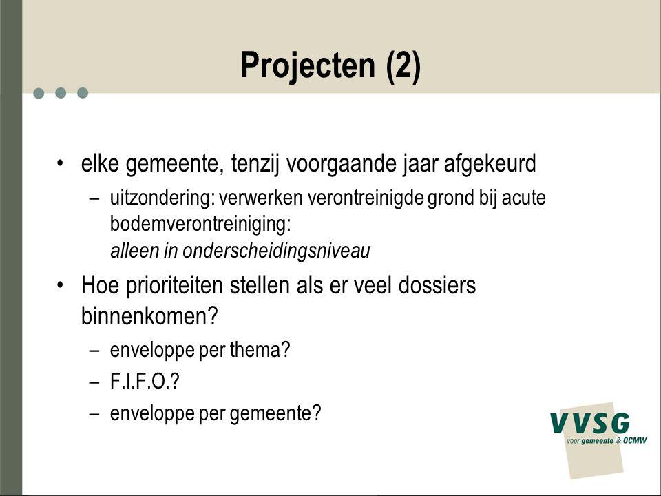 Projecten (2) elke gemeente, tenzij voorgaande jaar afgekeurd –uitzondering: verwerken verontreinigde grond bij acute bodemverontreiniging: alleen in