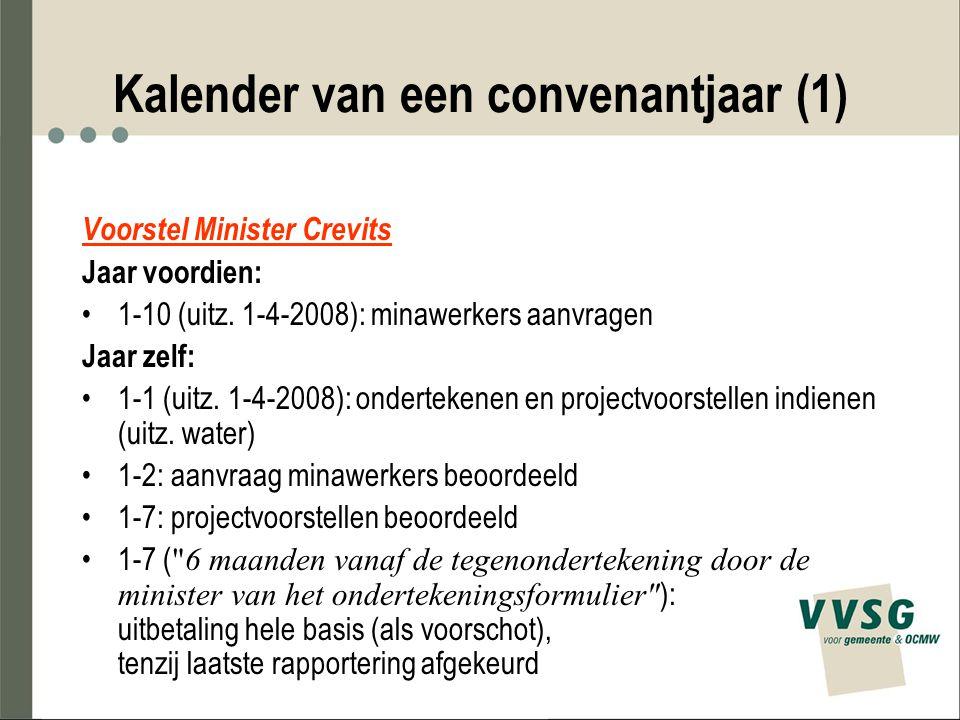 Kalender van een convenantjaar (1) Voorstel Minister Crevits Jaar voordien: 1-10 (uitz. 1-4-2008): minawerkers aanvragen Jaar zelf: 1-1 (uitz. 1-4-200