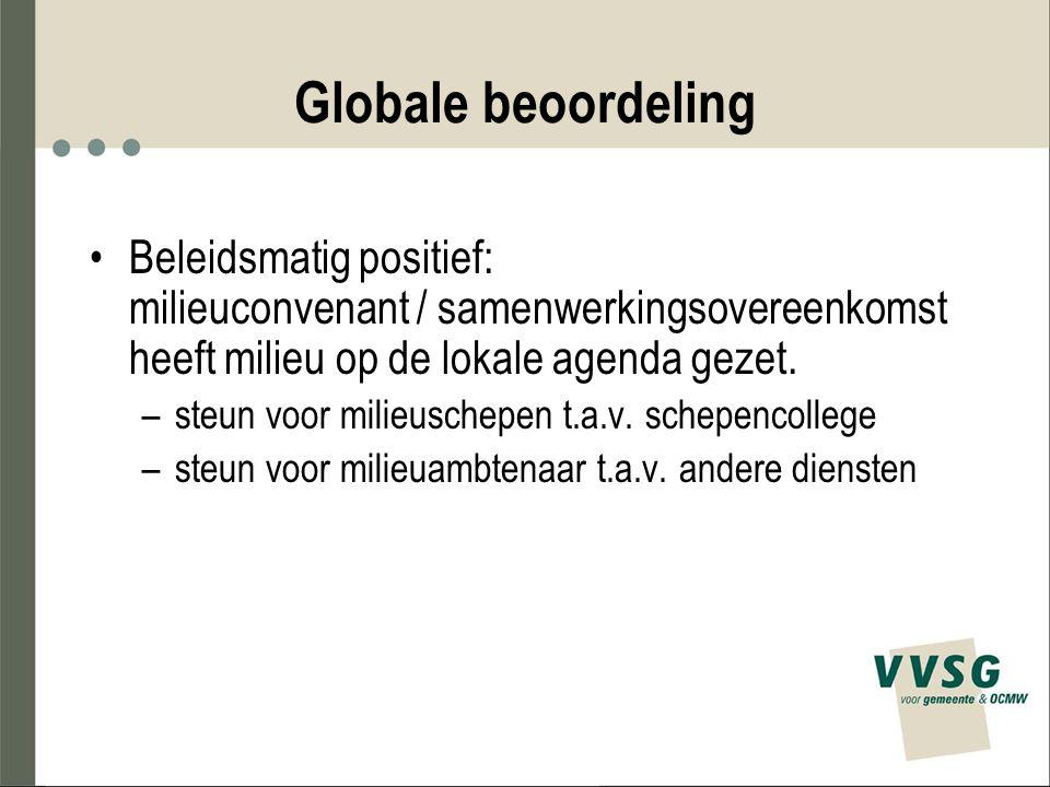 Globale beoordeling Beleidsmatig positief: milieuconvenant / samenwerkingsovereenkomst heeft milieu op de lokale agenda gezet. –steun voor milieuschep
