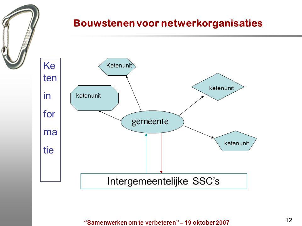 Samenwerken om te verbeteren – 19 oktober 2007 12 Bouwstenen voor netwerkorganisaties Intergemeentelijke SSC's Ke ten in for ma tie gemeente ketenunit Ketenunit ketenunit