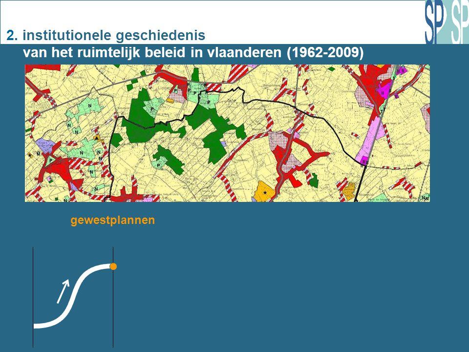 2. institutionele geschiedenis van het ruimtelijk beleid in vlaanderen (1962-2009) 1 gewestplannen