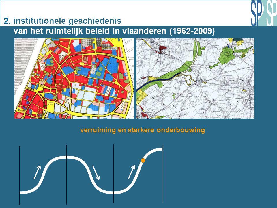 2. institutionele geschiedenis van het ruimtelijk beleid in vlaanderen (1962-2009) 1 .